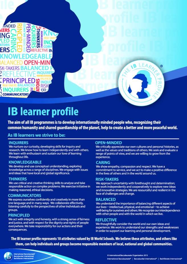 m5u1a2-curriculum-guidelines-ib-learner-profile-diagram