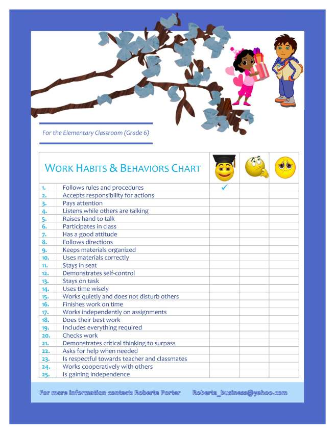 M4U4A2 Work Habits & Behavior Chart 2016-10-22