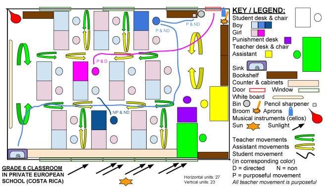 M4U4A3 Classroom Layout Sketch